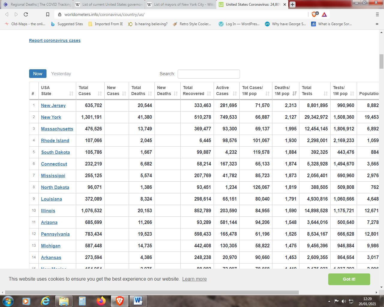 Covid deaths per million USA